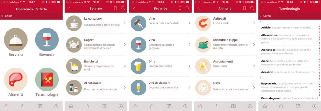 Una App per diventare Il Cameriere Perfetto